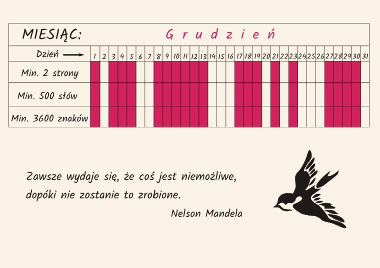 habit tracker - Monika Syminowicz